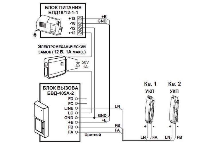 Блок вызова VIZIT БВД-405А-2